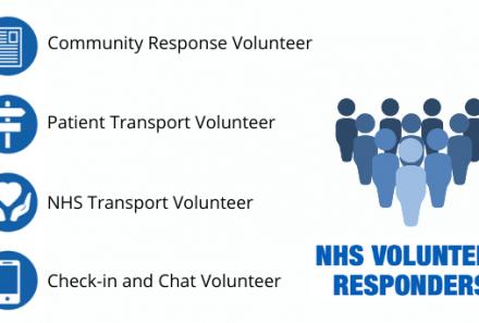 Coronavirus: Volunteer Army ready to help